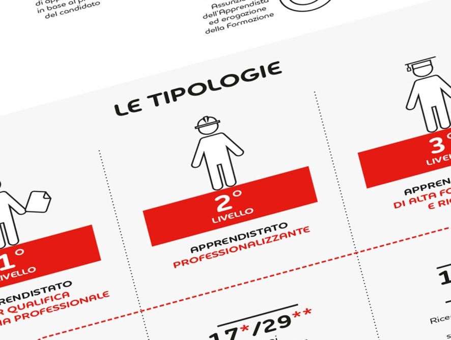 Infografica-adecco-group